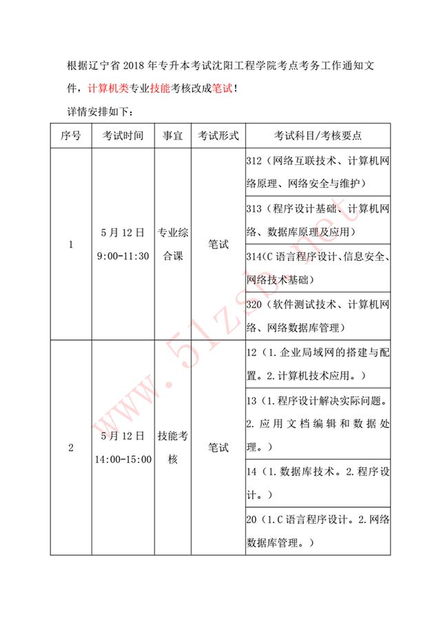 2018年辽宁专升本计算机专业技能改为笔试