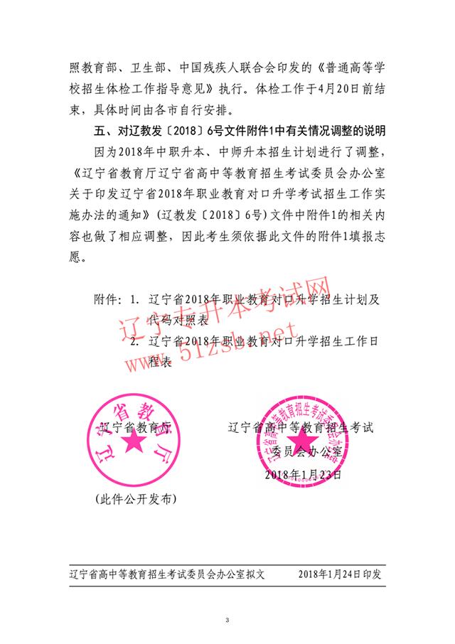 2018年辽宁专升本招生考试工作时间及相关事项调整通知
