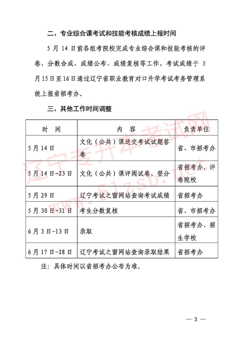 2019年辽宁专升本考试公共课考试时间