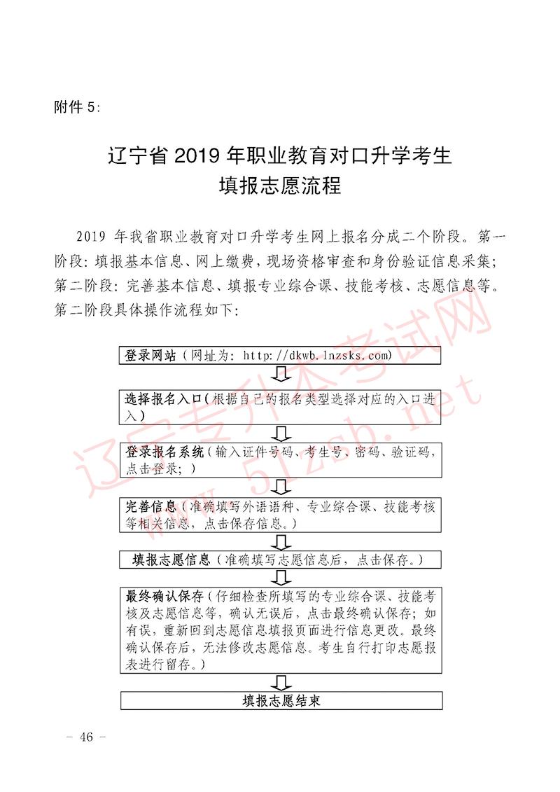 2019年辽宁专升本考试填报志愿流程